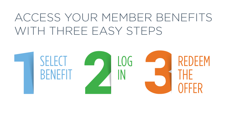 Steps to access member benefits: 1 select benefit, 2 log in, 3 redeem the offer